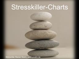 Webinar: Stresskiller-Charts