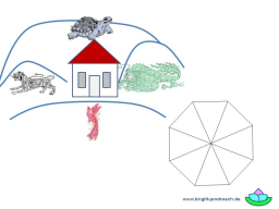 Webinar: Feng Shui Modul 3M