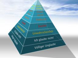 """Webinar: Business & Money Coaching - Gesetz der Anziehung"""""""