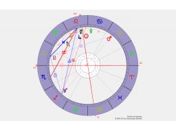Webinar: Horoskopdeutung