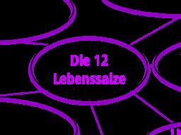 Webinar: Schüssler Salze Einführung