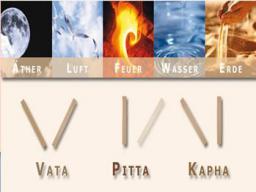 """Webinar: Ayurveda und die """"Dosha"""" Lehre."""