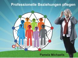Webinar: Teamentwicklung mit dem Enneagramm
