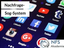 Webinar: Das Nachfrage-Sog-System: Kunden clever und systematisch gewinnen - von facebook bis zum Sommerfest!