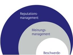 Vom Beschwerdemanagement zum Empfehlungsmarketing